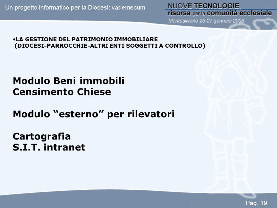 Modulo esterno per rilevatori Cartografia S.I.T. intranet