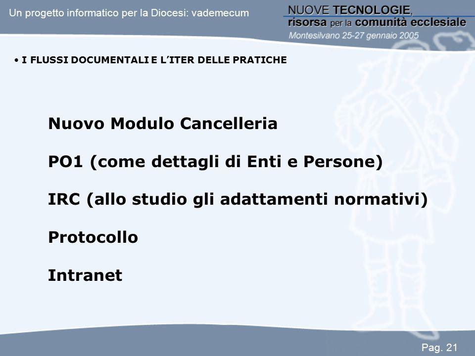 Nuovo Modulo Cancelleria PO1 (come dettagli di Enti e Persone)