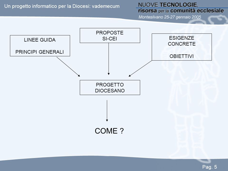 COME Un progetto informatico per la Diocesi: vademecum PROPOSTE