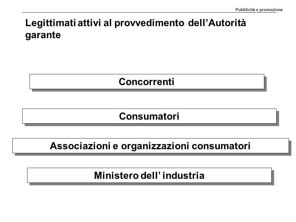 Legittimati attivi al provvedimento dell'Autorità garante