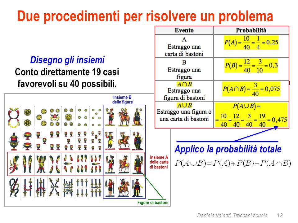 Due procedimenti per risolvere un problema