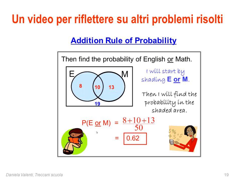 Un video per riflettere su altri problemi risolti
