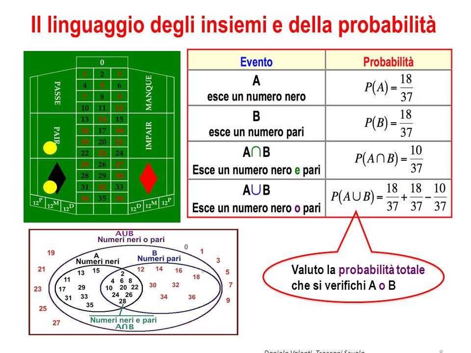Il linguaggio degli insiemi e della probabilità