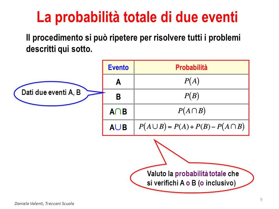 La probabilità totale di due eventi