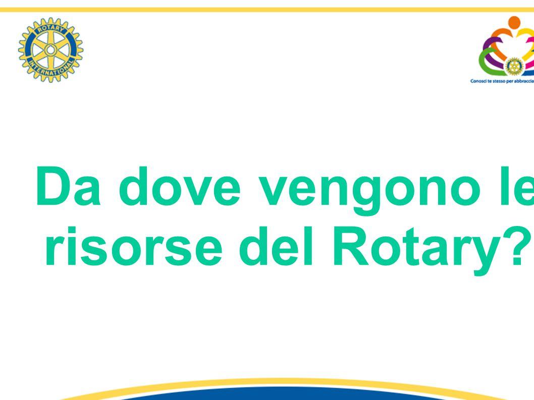 Da dove vengono le risorse del Rotary