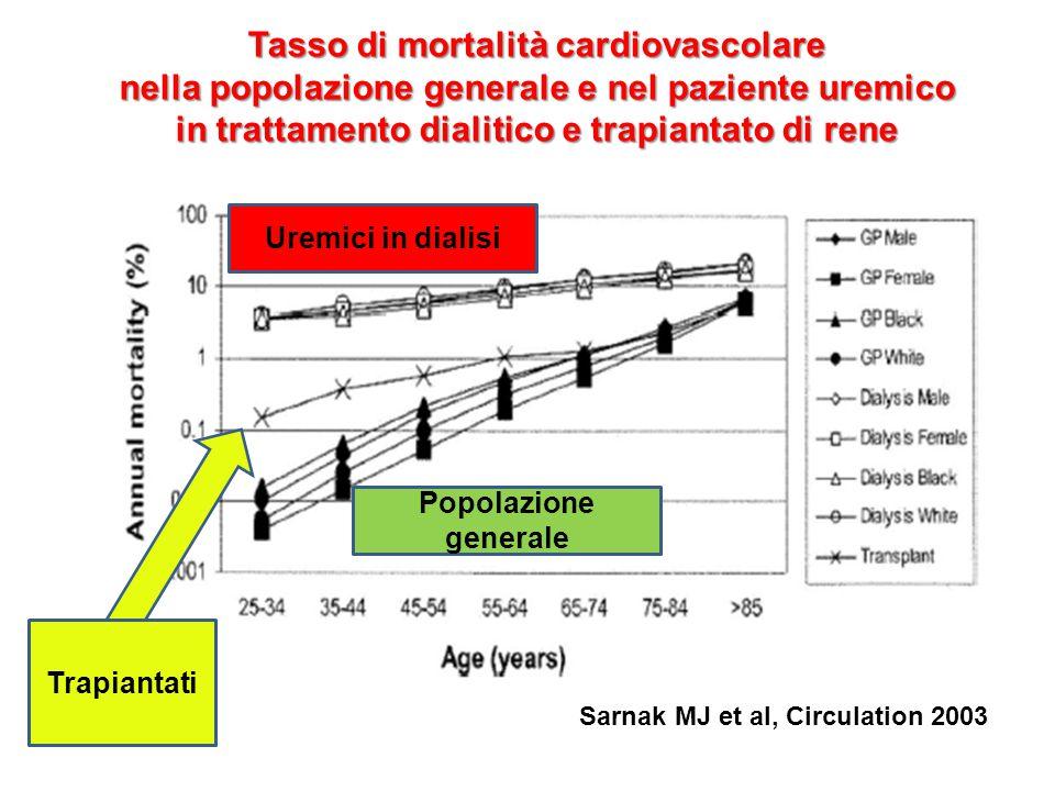 Tasso di mortalità cardiovascolare nella popolazione generale e nel paziente uremico in trattamento dialitico e trapiantato di rene