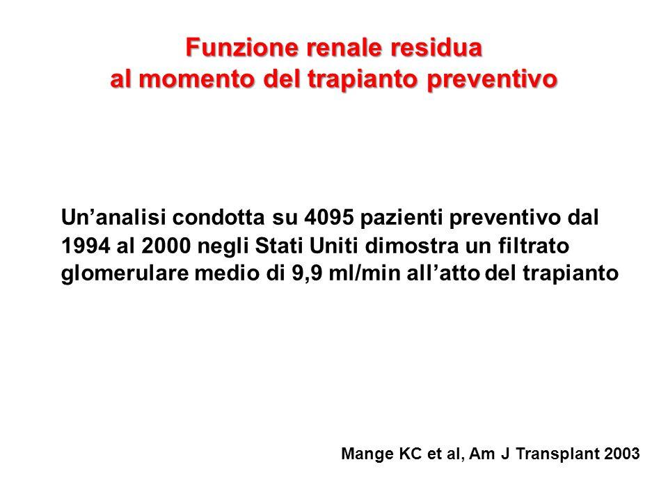 Funzione renale residua al momento del trapianto preventivo