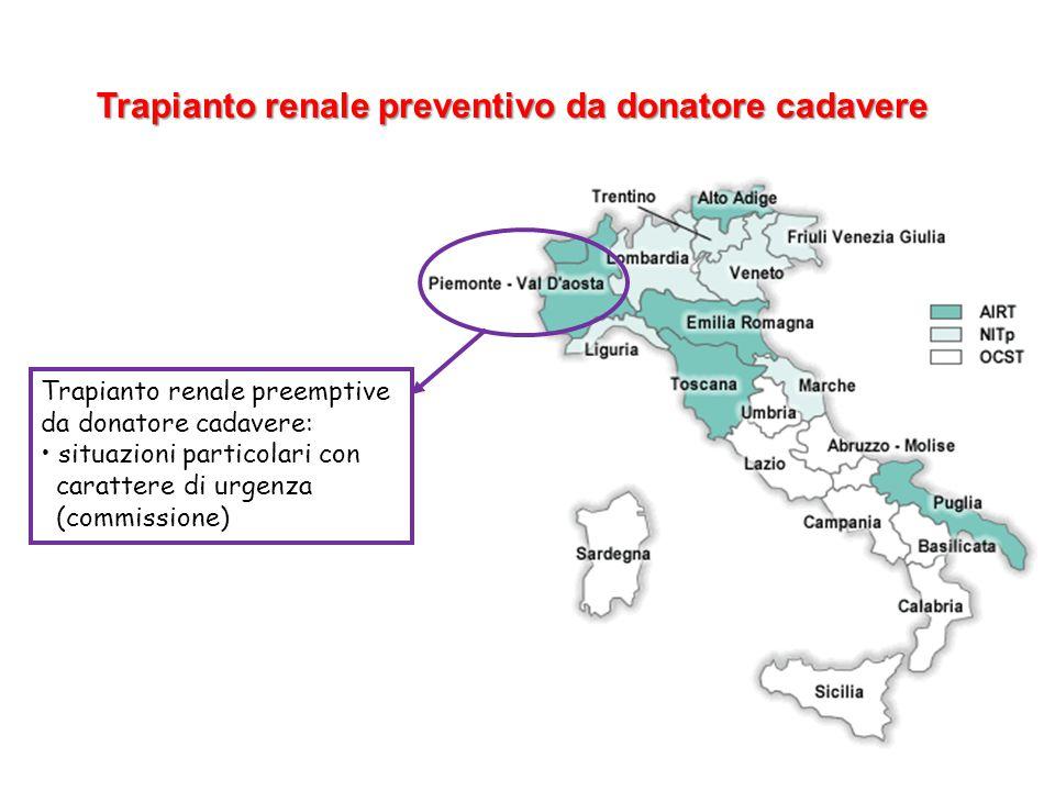Trapianto renale preventivo da donatore cadavere