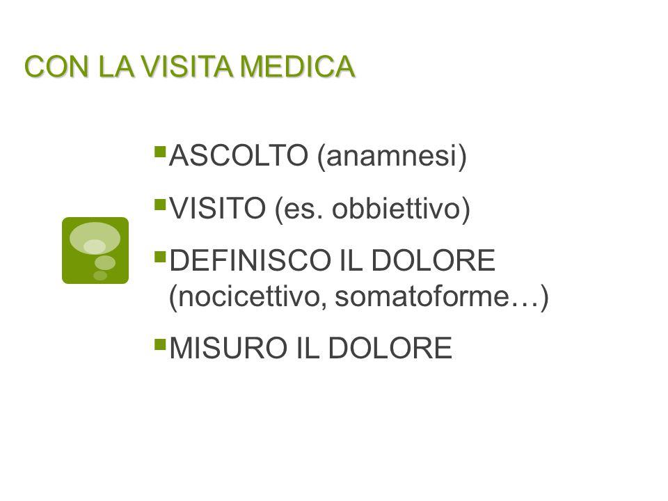 CON LA VISITA MEDICA ASCOLTO (anamnesi) VISITO (es. obbiettivo) DEFINISCO IL DOLORE (nocicettivo, somatoforme…)