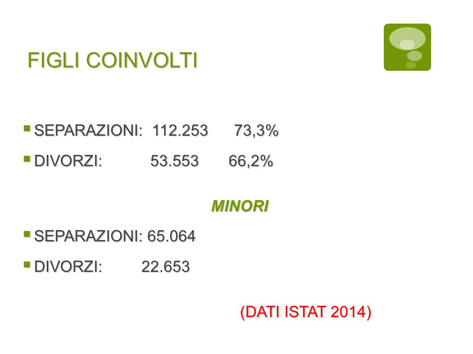 FIGLI COINVOLTI SEPARAZIONI: 112.253 73,3% DIVORZI: 53.553 66,2%