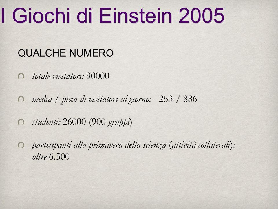 I Giochi di Einstein 2005 QUALCHE NUMERO totale visitatori: 90000