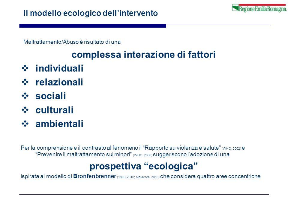 Il modello ecologico dell'intervento