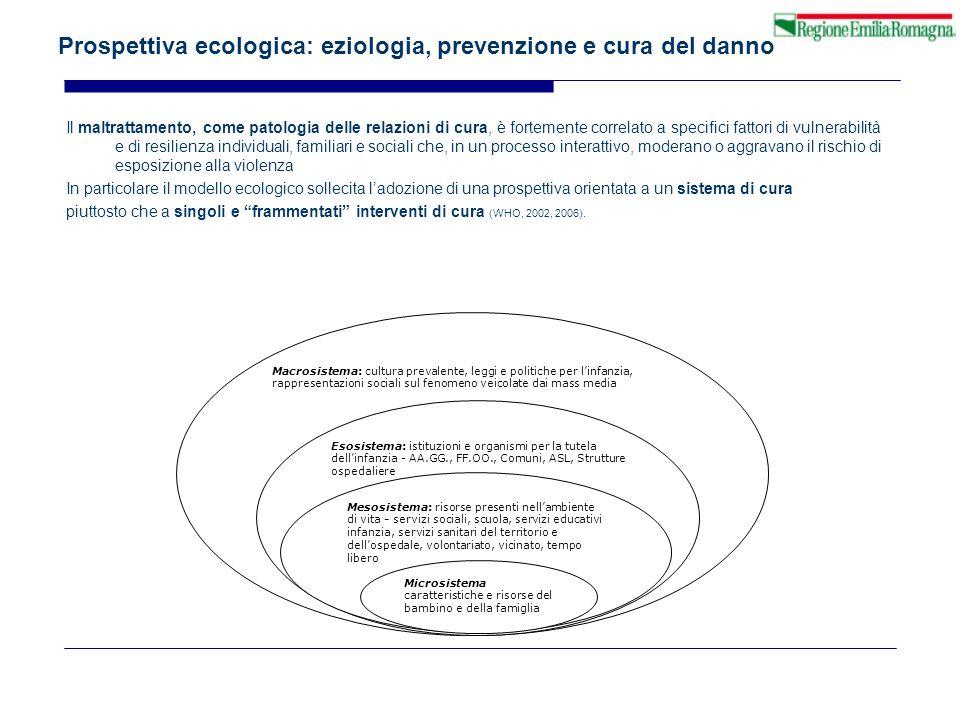 Prospettiva ecologica: eziologia, prevenzione e cura del danno