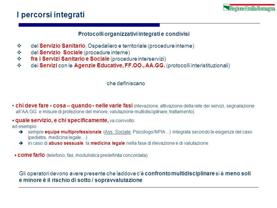 Protocolli organizzativi integrati e condivisi