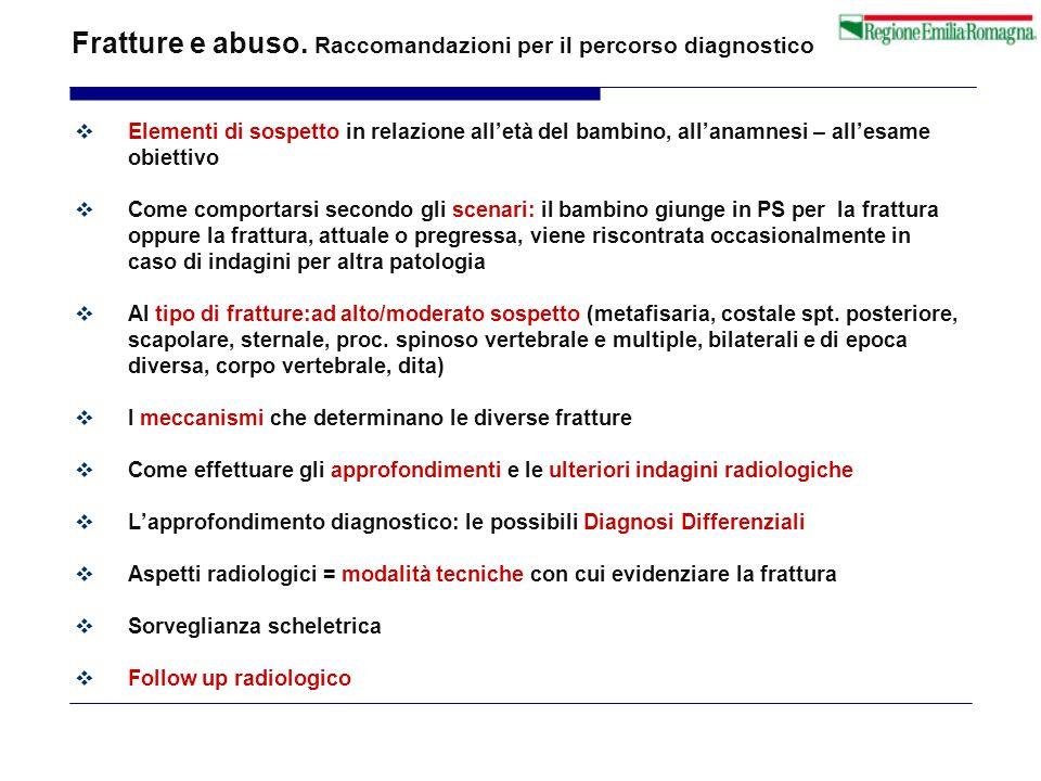 Fratture e abuso. Raccomandazioni per il percorso diagnostico