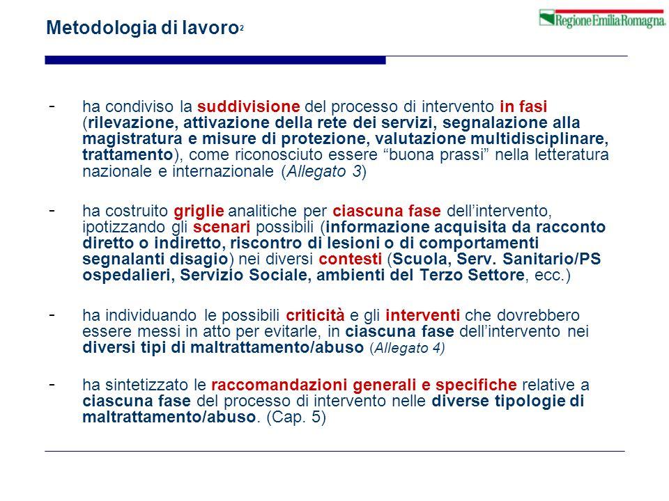 Metodologia di lavoro2