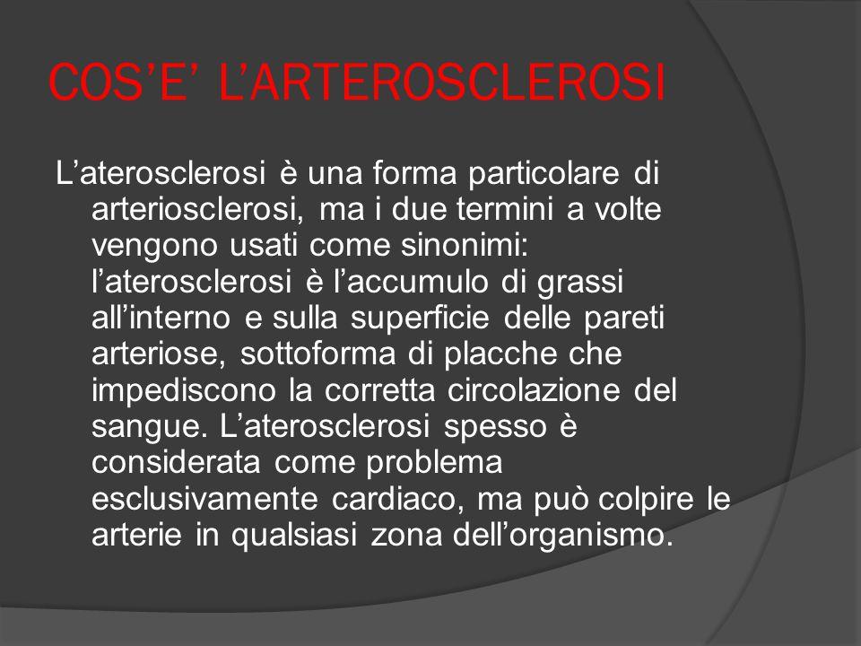 COS'E' L'ARTEROSCLEROSI