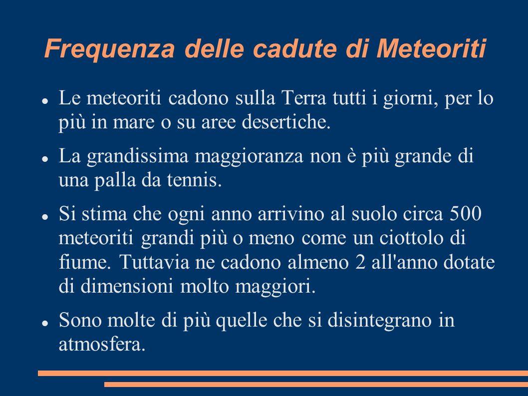Frequenza delle cadute di Meteoriti