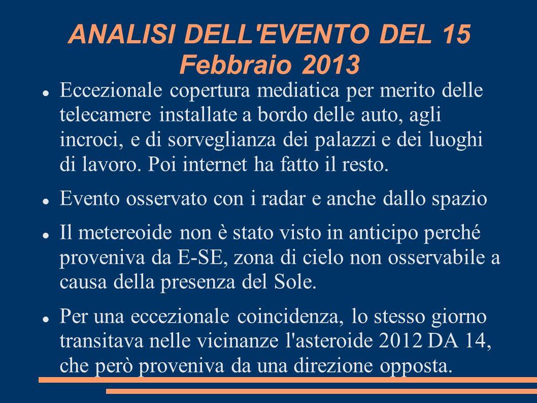ANALISI DELL EVENTO DEL 15 Febbraio 2013