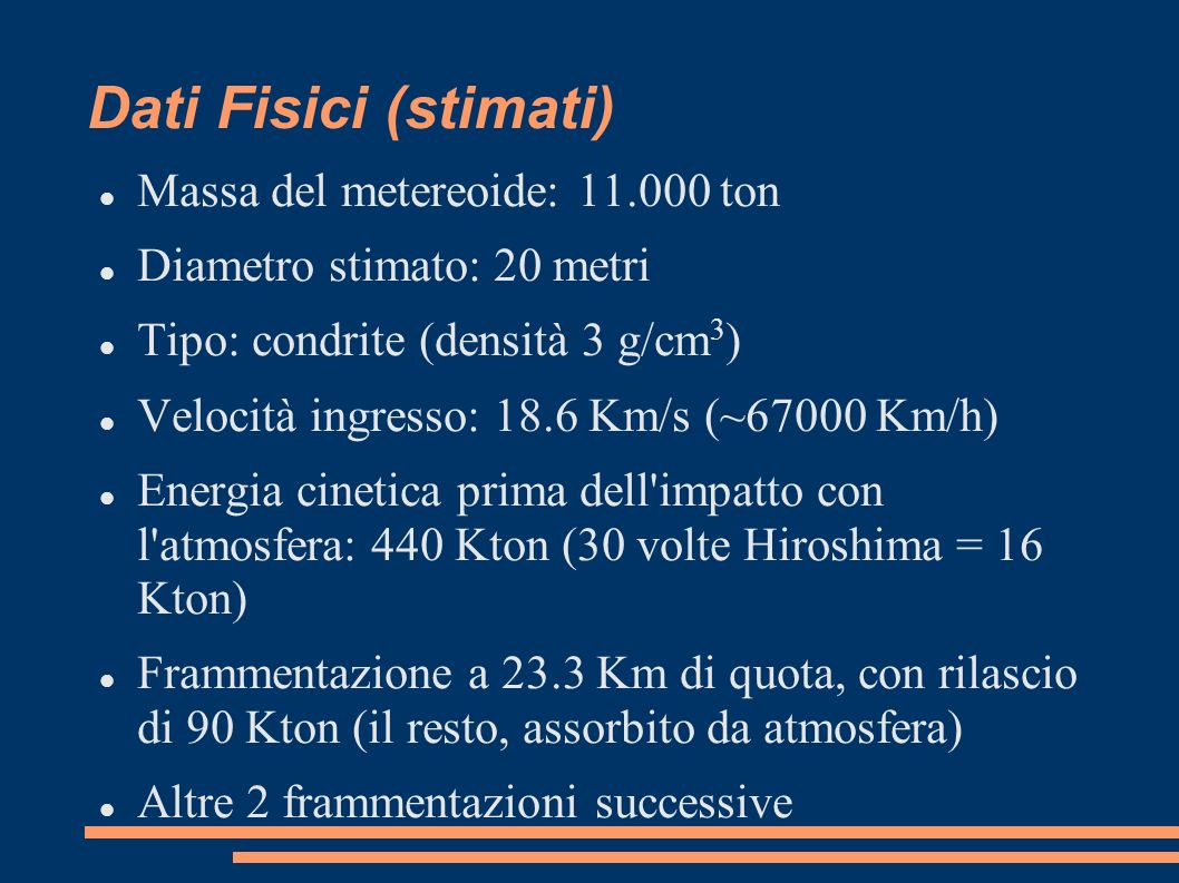 Dati Fisici (stimati) Massa del metereoide: 11.000 ton