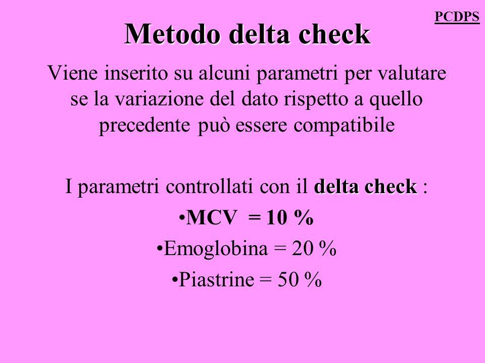 I parametri controllati con il delta check :