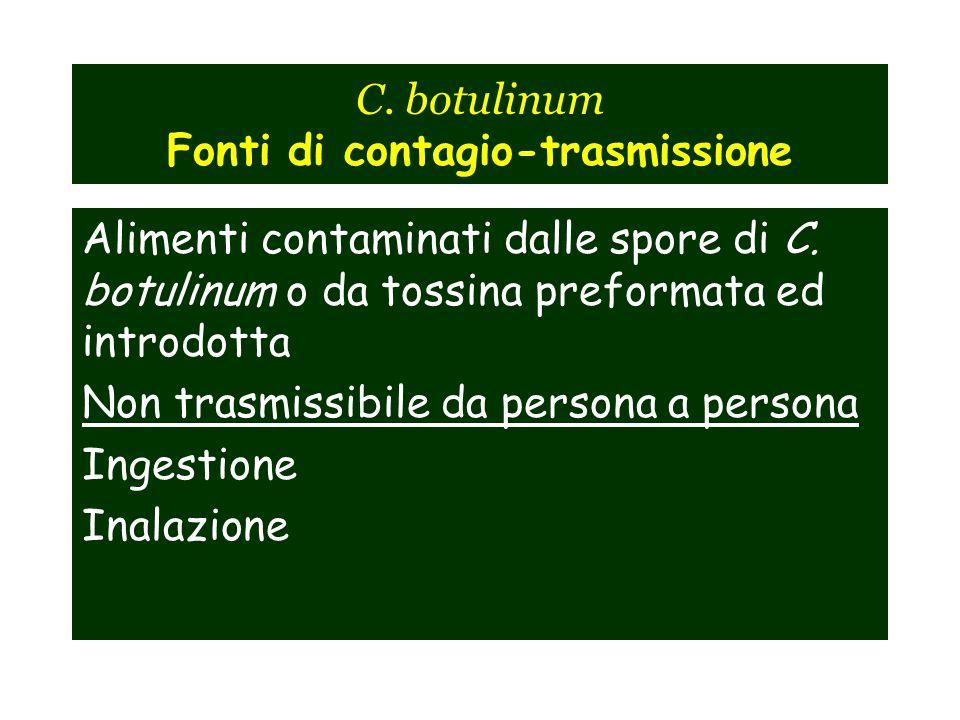 C. botulinum Fonti di contagio-trasmissione