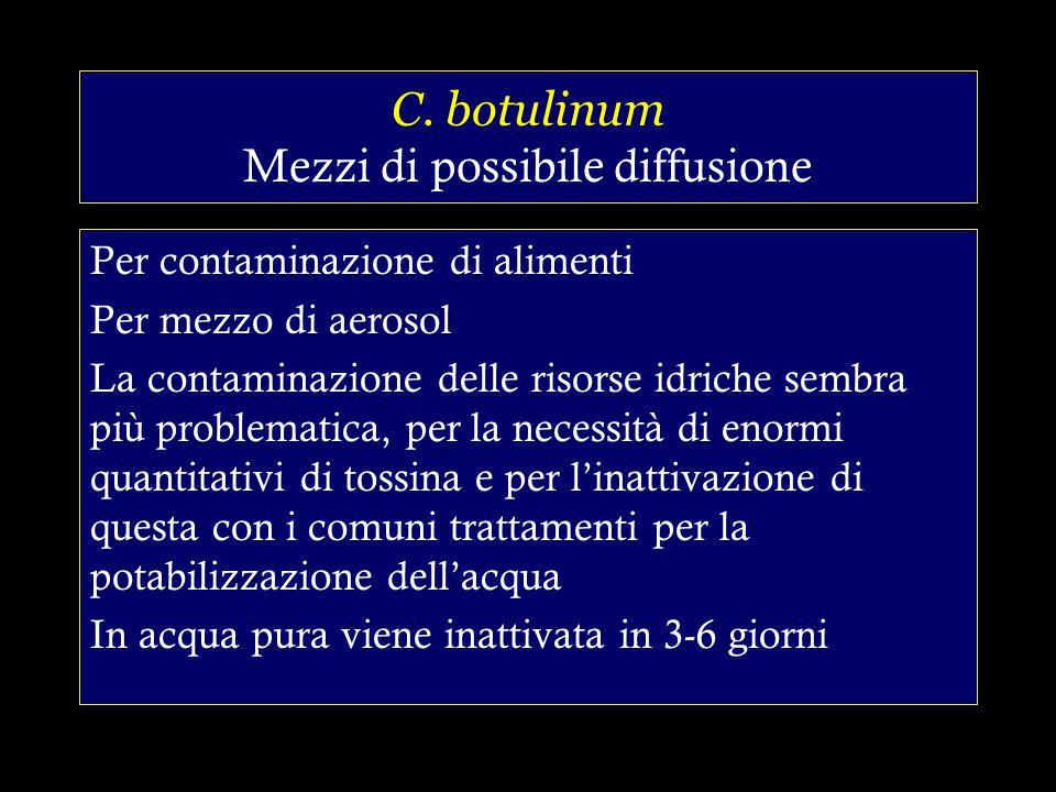C. botulinum Mezzi di possibile diffusione