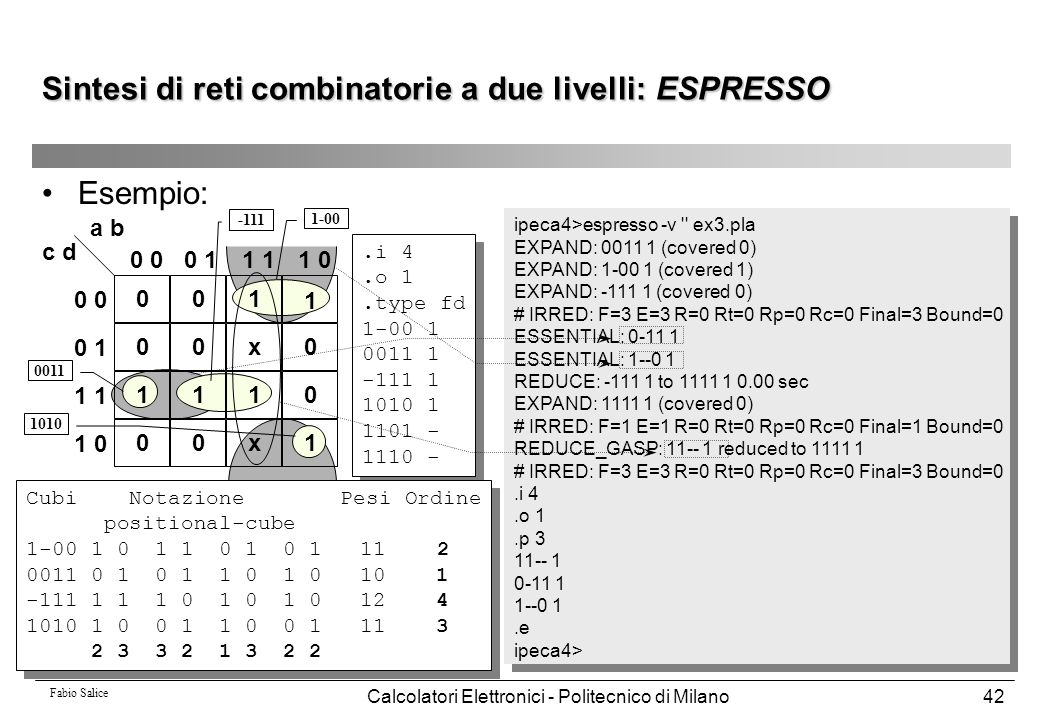 Sintesi di reti combinatorie a due livelli: ESPRESSO