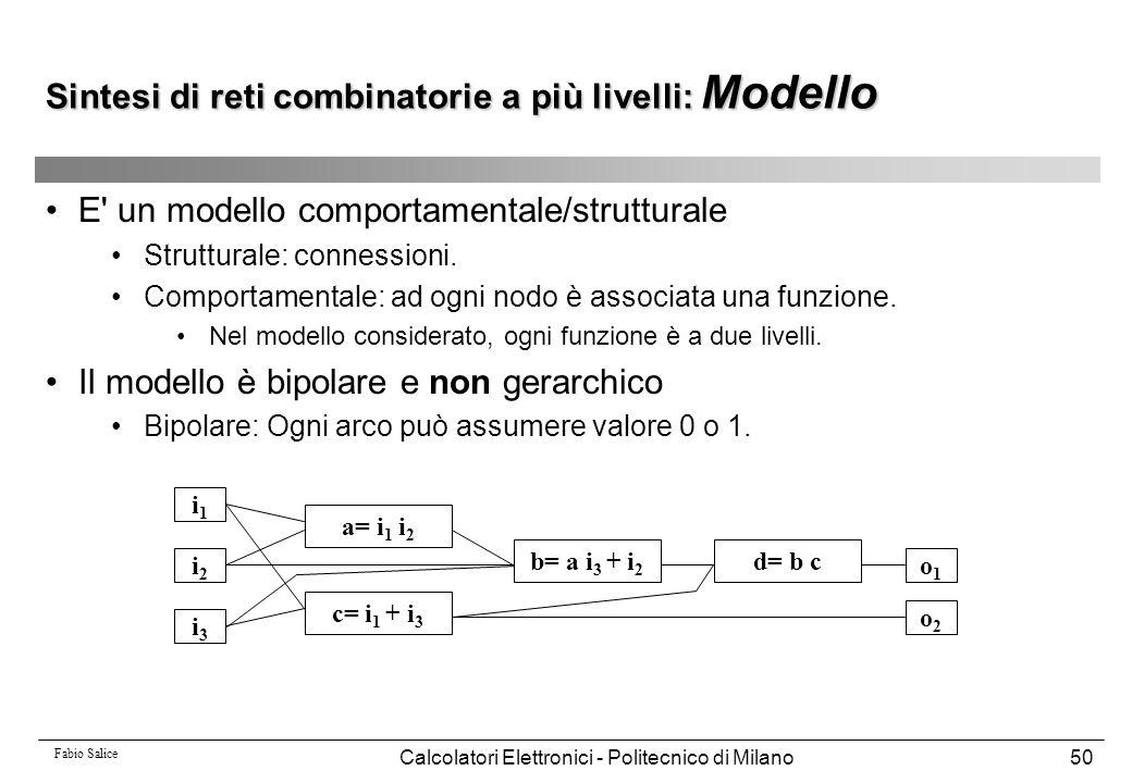 Sintesi di reti combinatorie a più livelli: Modello
