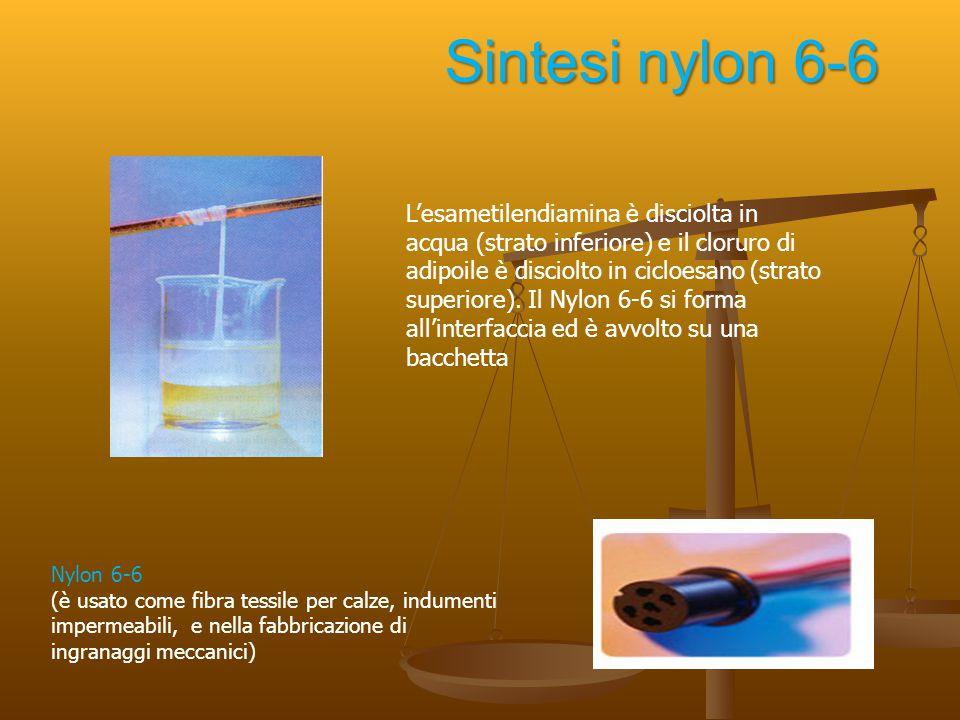 Sintesi nylon 6-6