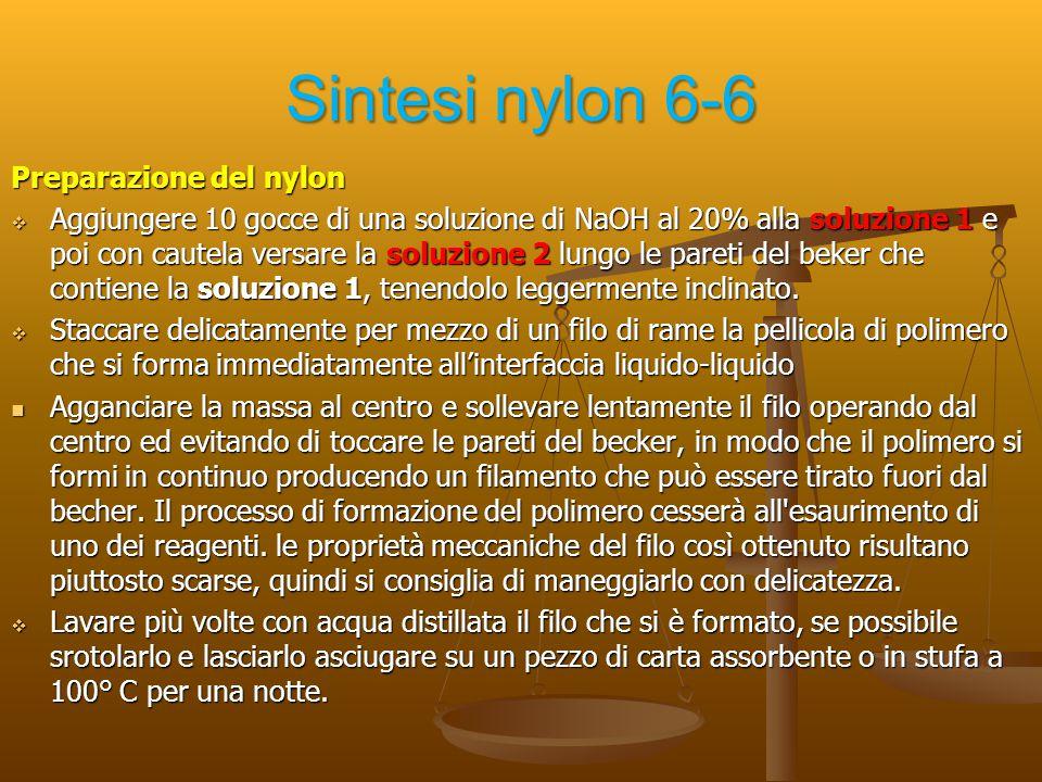 Sintesi nylon 6-6 Preparazione del nylon