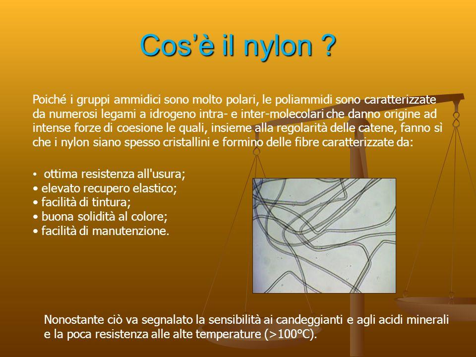 Cos'è il nylon