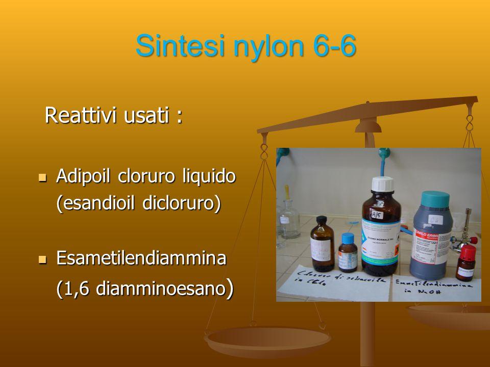 Sintesi nylon 6-6 Reattivi usati : Adipoil cloruro liquido