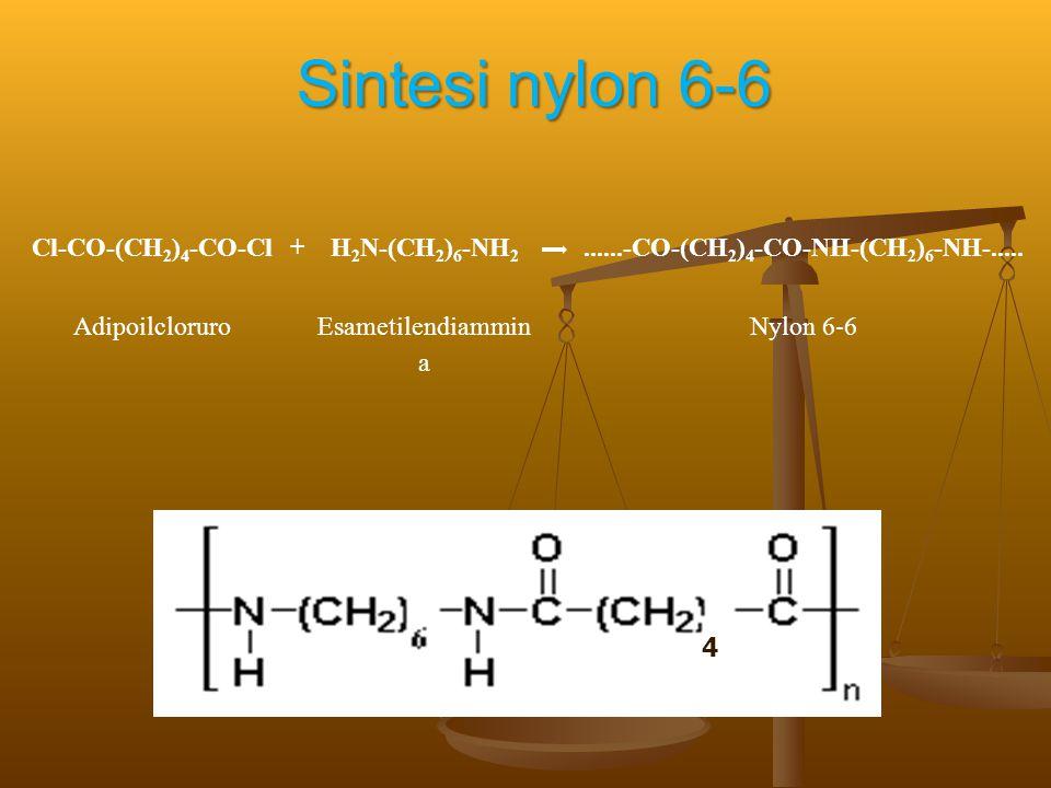 ......-CO-(CH2)4-CO-NH-(CH2)6-NH-.....