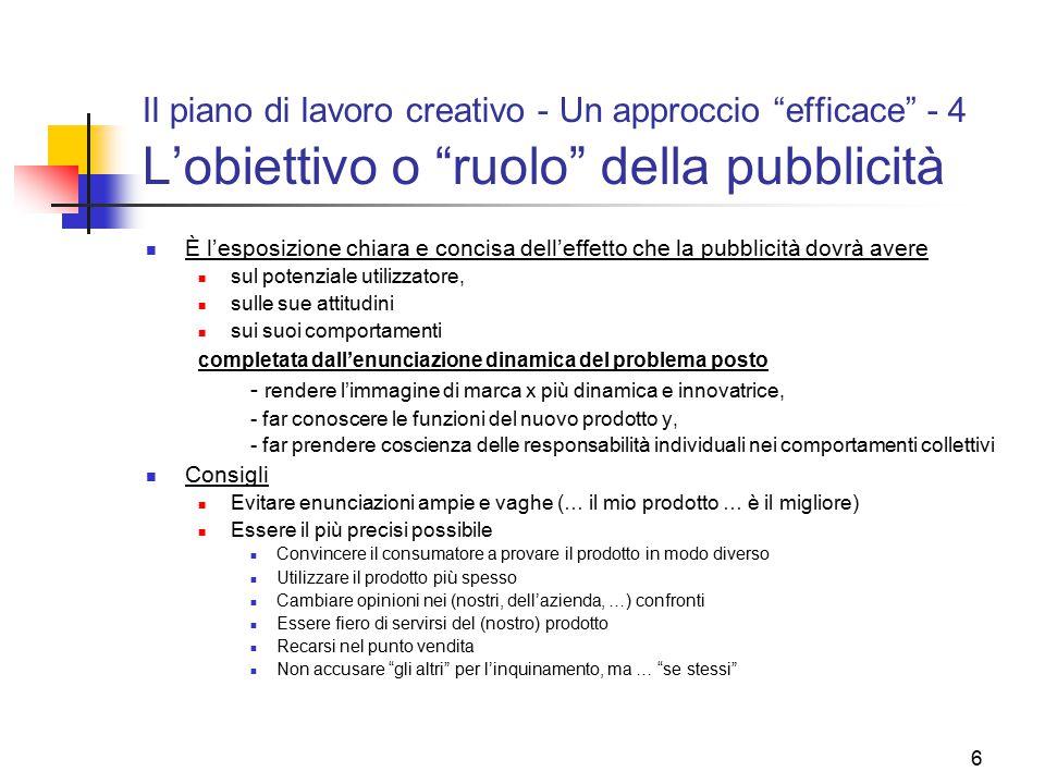 Il piano di lavoro creativo - Un approccio efficace - 4 L'obiettivo o ruolo della pubblicità