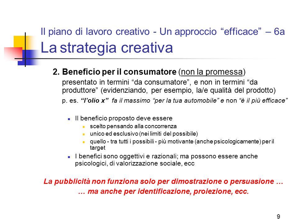 Il piano di lavoro creativo - Un approccio efficace – 6a La strategia creativa