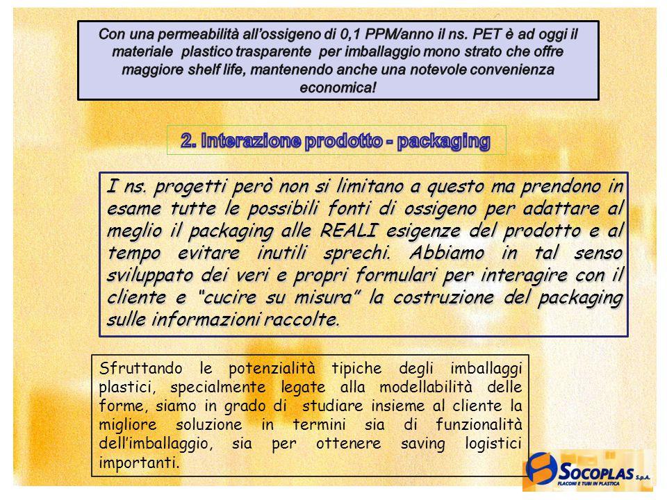 2. Interazione prodotto - packaging