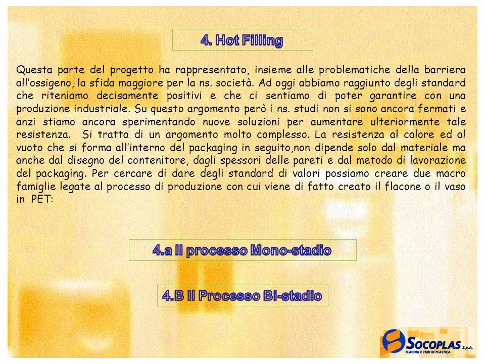 4.a Il processo Mono-stadio 4.B Il Processo Bi-stadio
