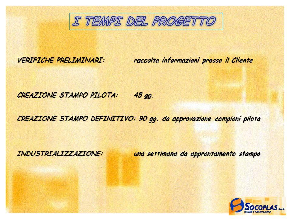 I TEMPI DEL PROGETTO VERIFICHE PRELIMINARI: raccolta informazioni presso il Cliente. CREAZIONE STAMPO PILOTA: 45 gg.