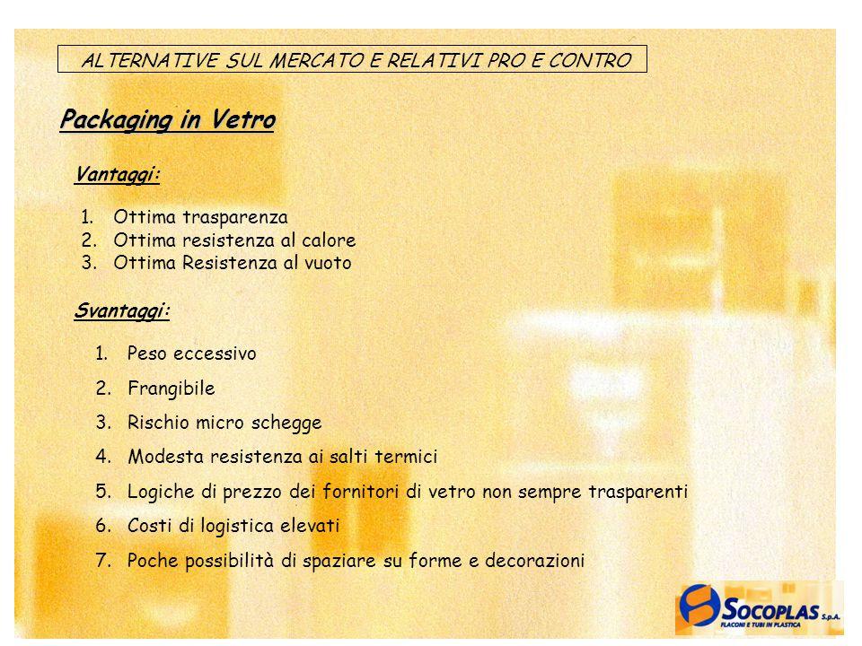 Packaging in Vetro ALTERNATIVE SUL MERCATO E RELATIVI PRO E CONTRO
