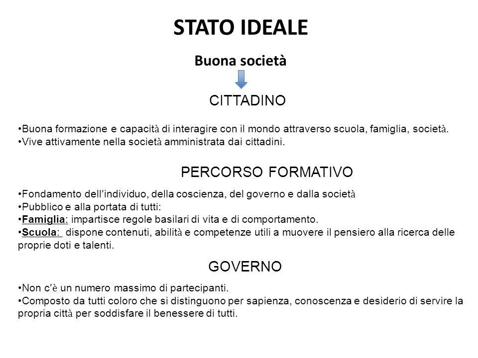 STATO IDEALE CITTADINO PERCORSO FORMATIVO Buona società GOVERNO