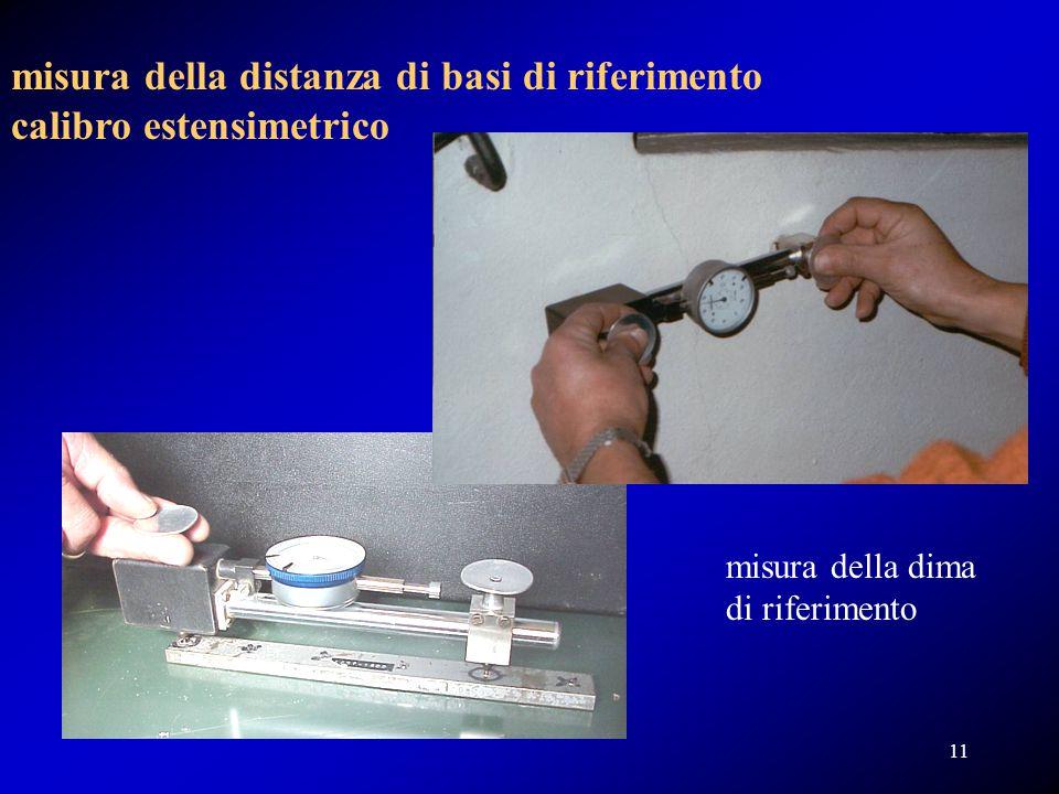misura della distanza di basi di riferimento calibro estensimetrico