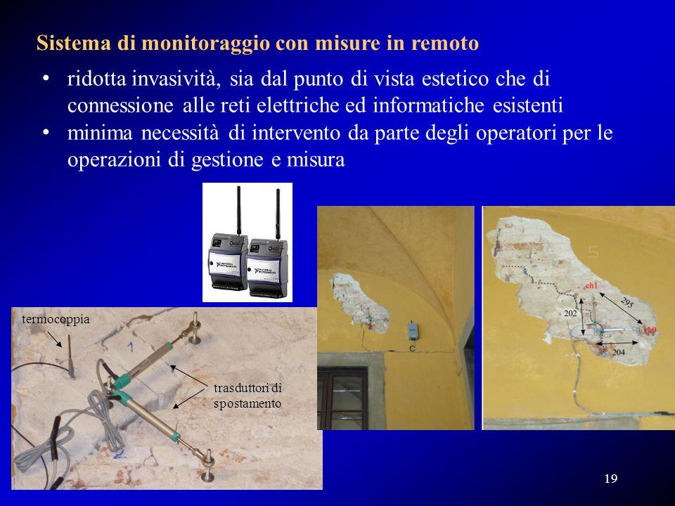 Sistema di monitoraggio con misure in remoto