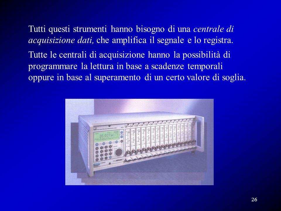 Tutti questi strumenti hanno bisogno di una centrale di acquisizione dati, che amplifica il segnale e lo registra.