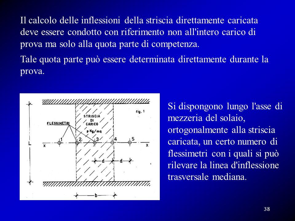 Il calcolo delle inflessioni della striscia direttamente caricata deve essere condotto con riferimento non all intero carico di prova ma solo alla quota parte di competenza.