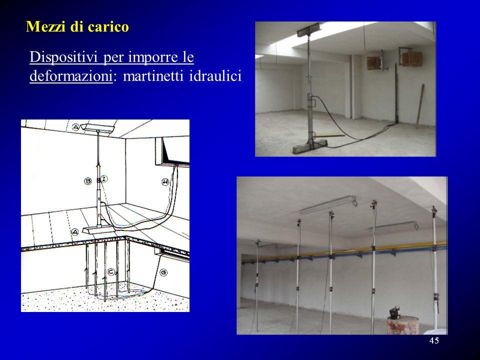 Mezzi di carico Dispositivi per imporre le deformazioni: martinetti idraulici