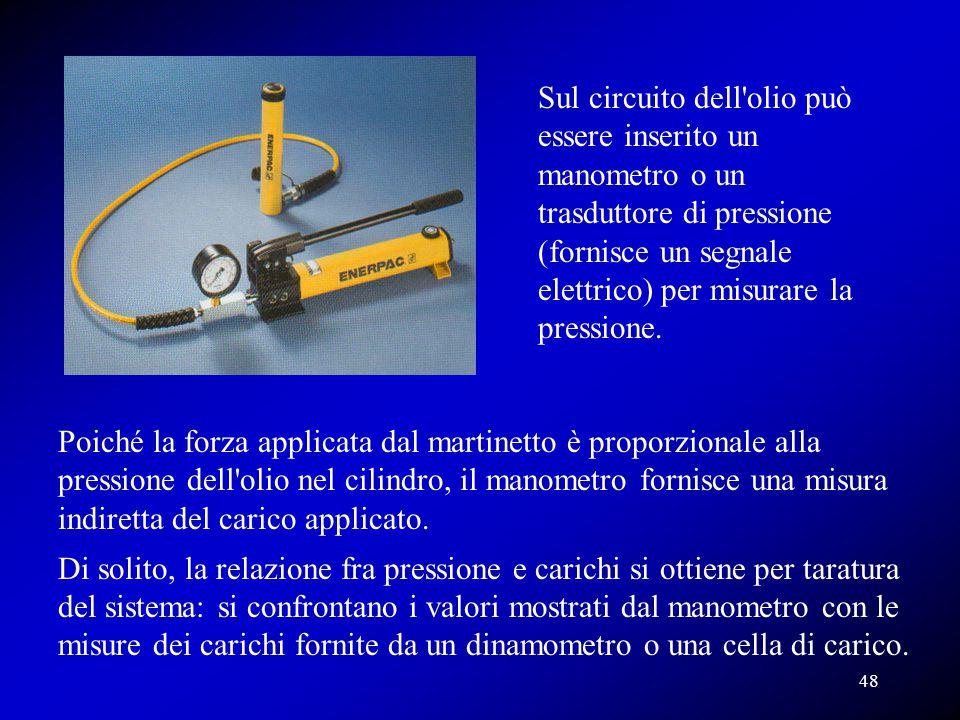 Sul circuito dell olio può essere inserito un manometro o un trasduttore di pressione (fornisce un segnale elettrico) per misurare la pressione.