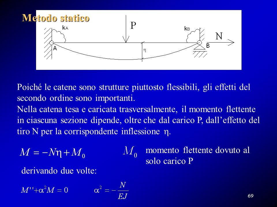 Metodo statico Poiché le catene sono strutture piuttosto flessibili, gli effetti del secondo ordine sono importanti.