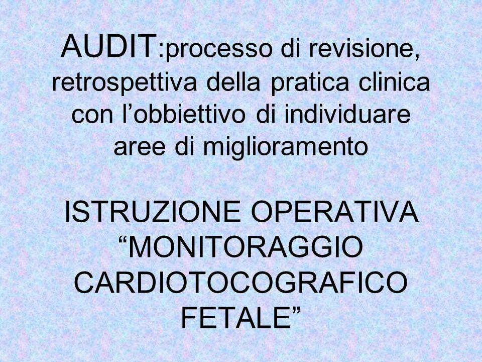 AUDIT CLINICO AUDIT:processo di revisione, retrospettiva della pratica clinica con l'obbiettivo di individuare aree di miglioramento ISTRUZIONE OPERATIVA MONITORAGGIO CARDIOTOCOGRAFICO FETALE