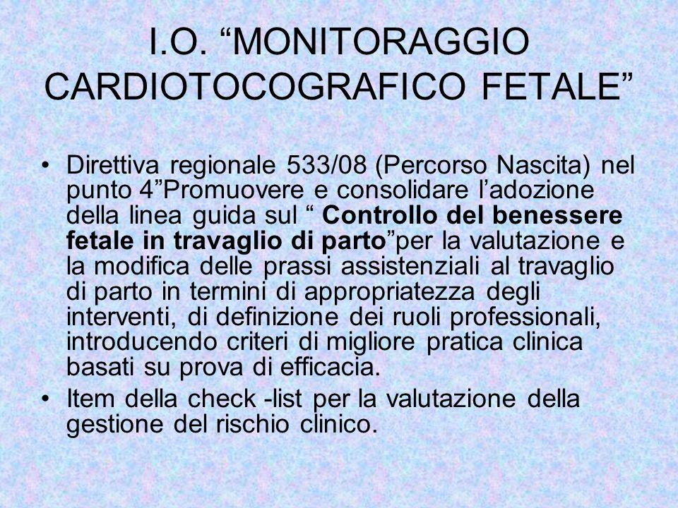 I.O. MONITORAGGIO CARDIOTOCOGRAFICO FETALE